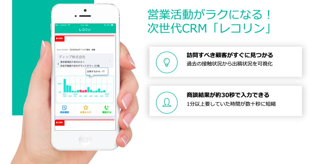 営業社員の今日訪問すべき企業をお知らせ独自CRMアプリの導入で年間約60,000時間の業務を削減!