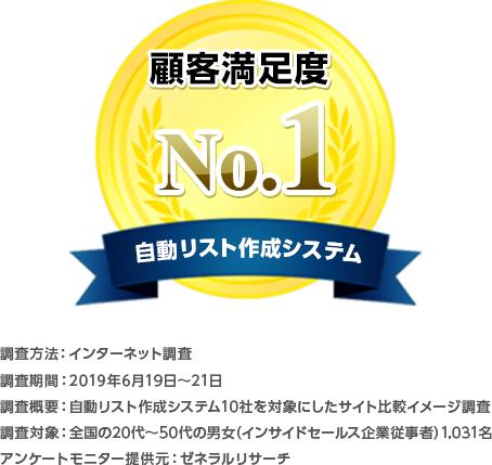 インサイドセールス向けBIツール「スマリス」が顧客満足度No.1を獲得!正規版の販売も開始しました!